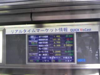 株安再び?