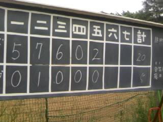 ソフトボール 大敗